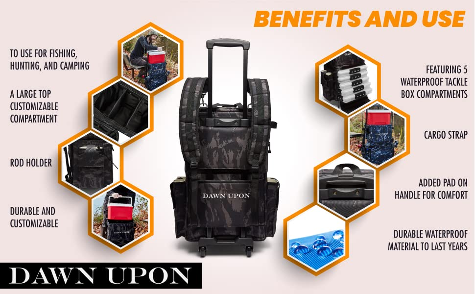 Benefits and Use Of Dawn Upon Rolling Fishing Tackle Box