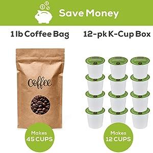 Save Money When Using the Cafe Supreme Reusable K Cup Pod for Keurig K-Supreme Coffee Maker