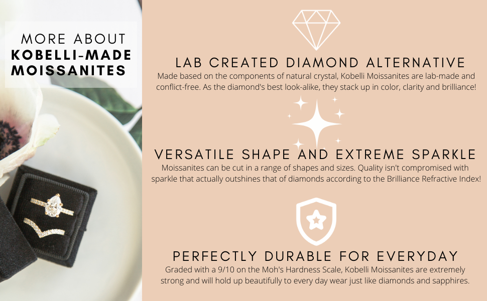 moissanite infographic