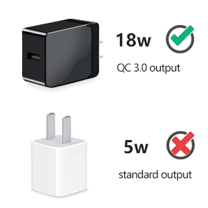 A 18W charger included