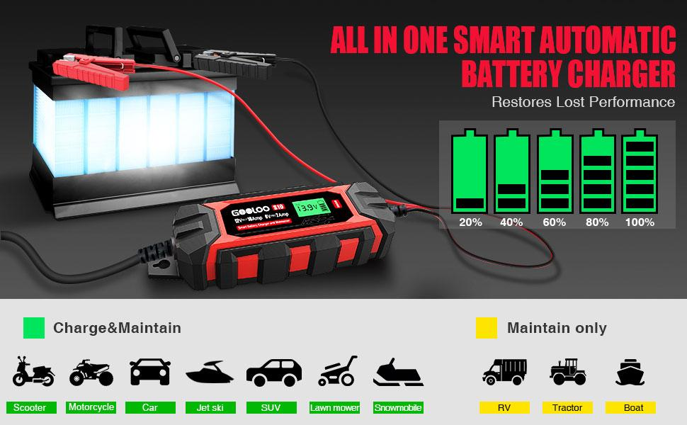 GOOLOO S10 Auto Battery charger