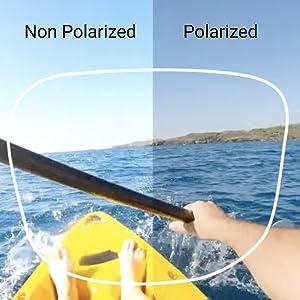 Polarized vs Non Polarized Sunglasses sunglasses for men polarized uv protection polarized aviator
