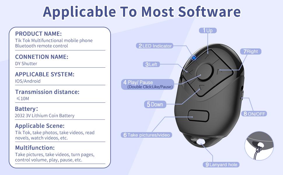 Remote control parameters