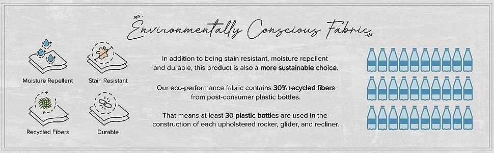 2_MDBC A+ Eco-Performance Infographic.jpg