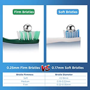 Firm Toothbrush