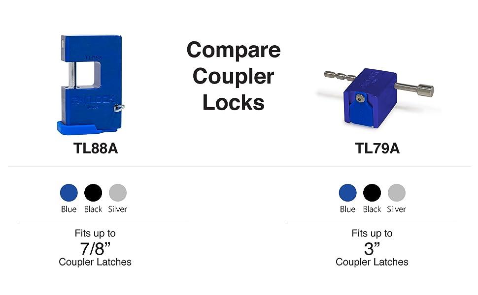 TL88A vs TL79A Comparison Chart