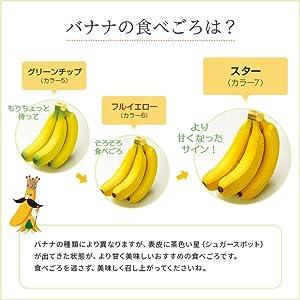 バナナの食べごろは?