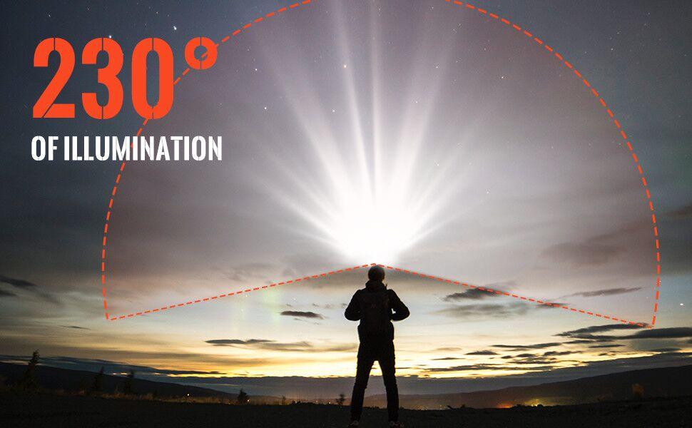 230° of illumination