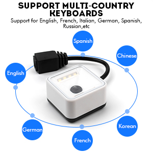 Support Multi-coutry Keyboards