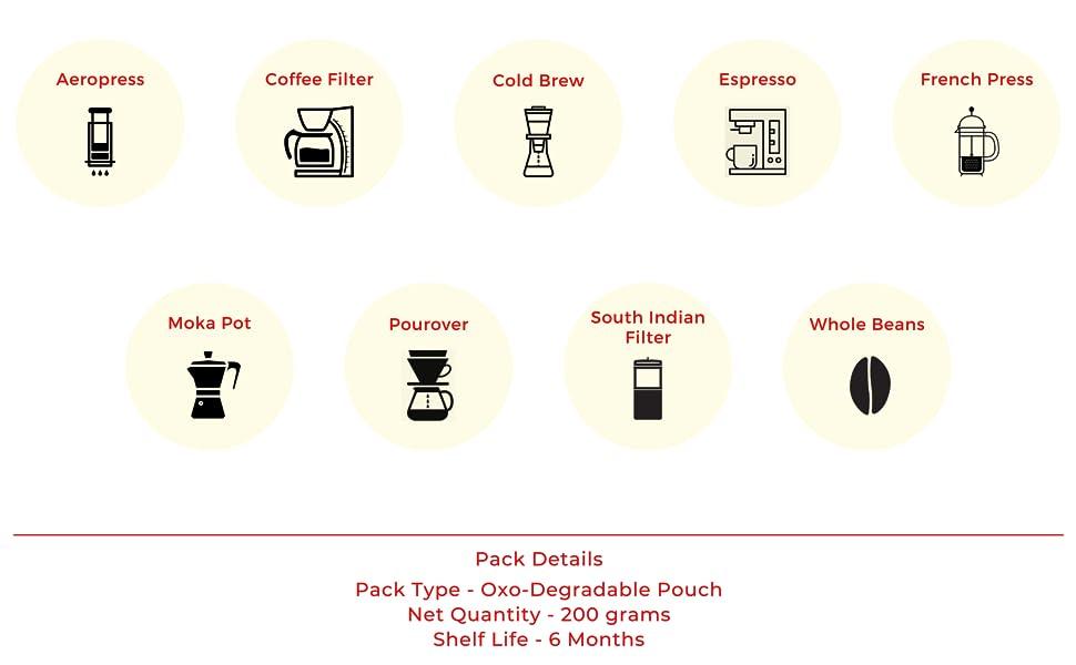 aeropress, coffee filter, cold brew, espresso, french press, moka pot, pourover, south indian filter