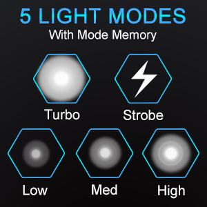 5 LIGHT MODES With Mode Memory