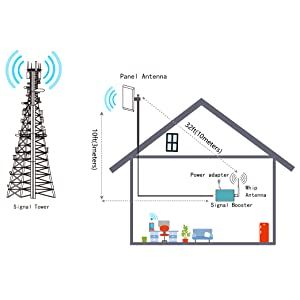 home phone signal booster