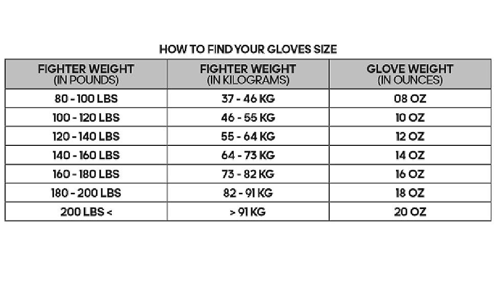 size guide boxing gloves kickboxing 16 oz 14 oz mma