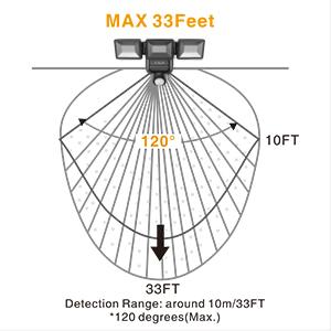 mition sensor light