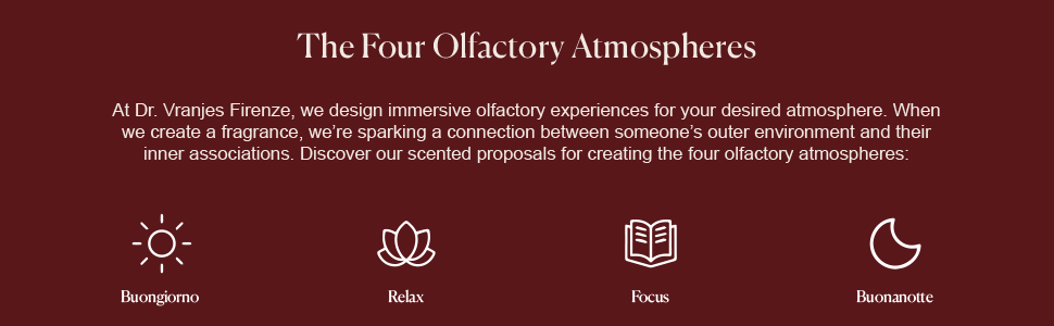 The Four Olfactory Atmospheres of Dr. Vranjes Fragrances