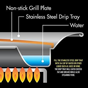 stovetop grill, nonstick stovetop grill