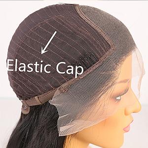 Cap Elasticity