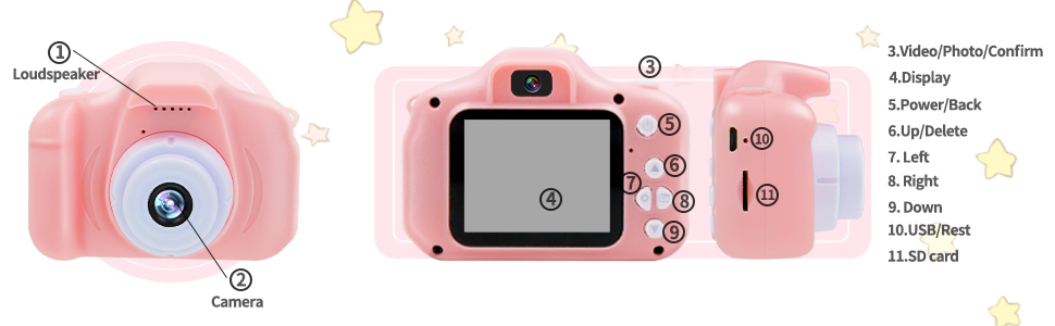 Camera structure
