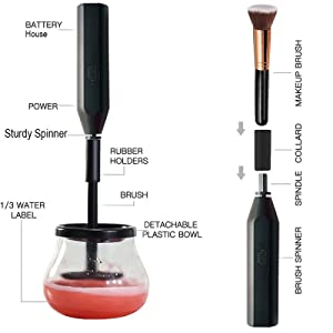 Makeup brush cleaner operation picture