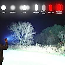 Flashlight LED High Lumens