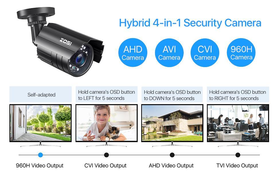 4-IN-1 Security camera