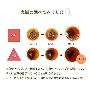 四角ティーバッグと三角ティーバッグの色の違いを調べてみました