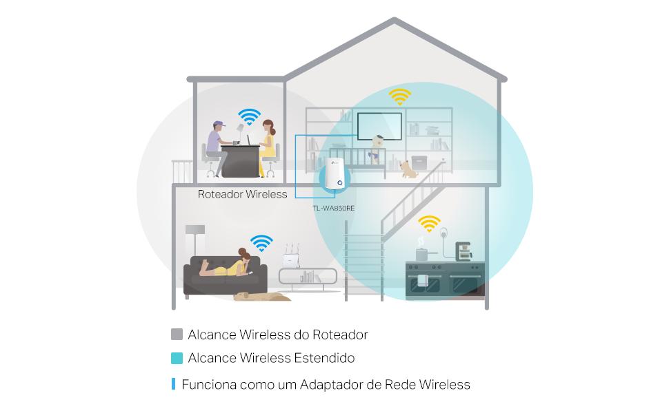 Alcance wireless do roteador, alcance wireless estendido. Funciona como um adaptador de rede wi-fi