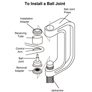 to install a ball joint