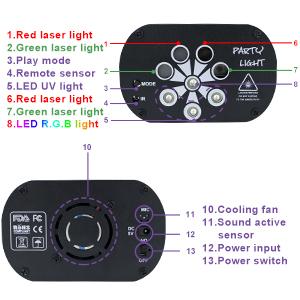 laser light guidance