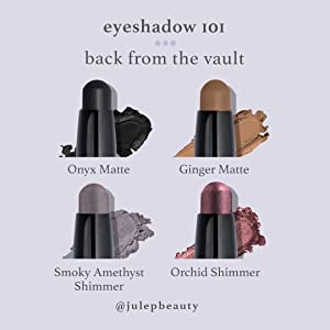Eyeshadow 101 Back From The Vault