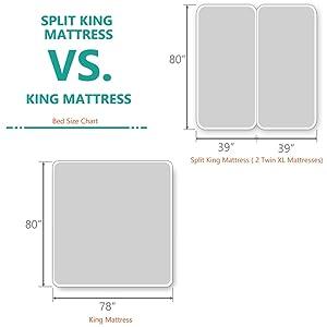 split king size