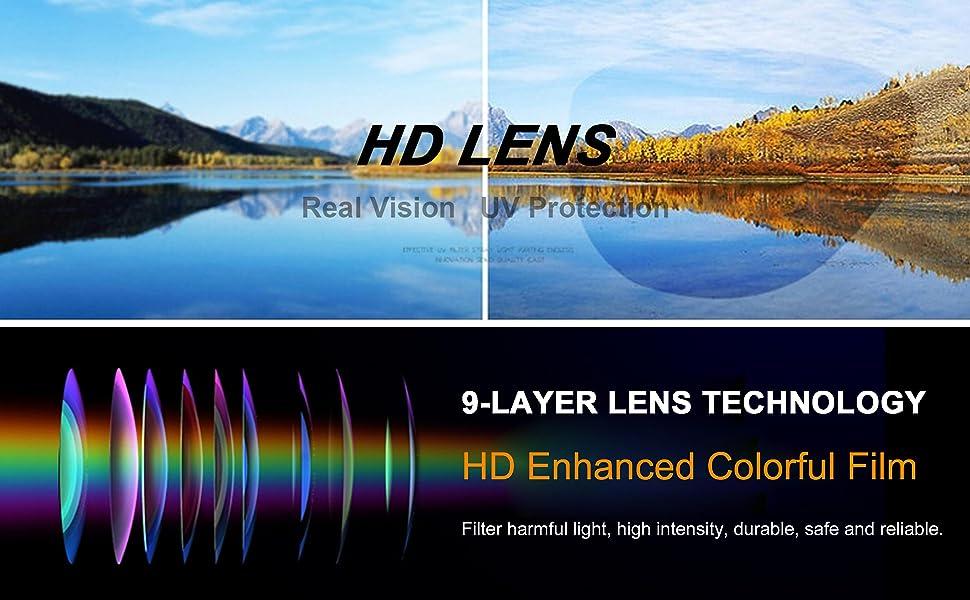 Tecnología de lentes de 9 capas