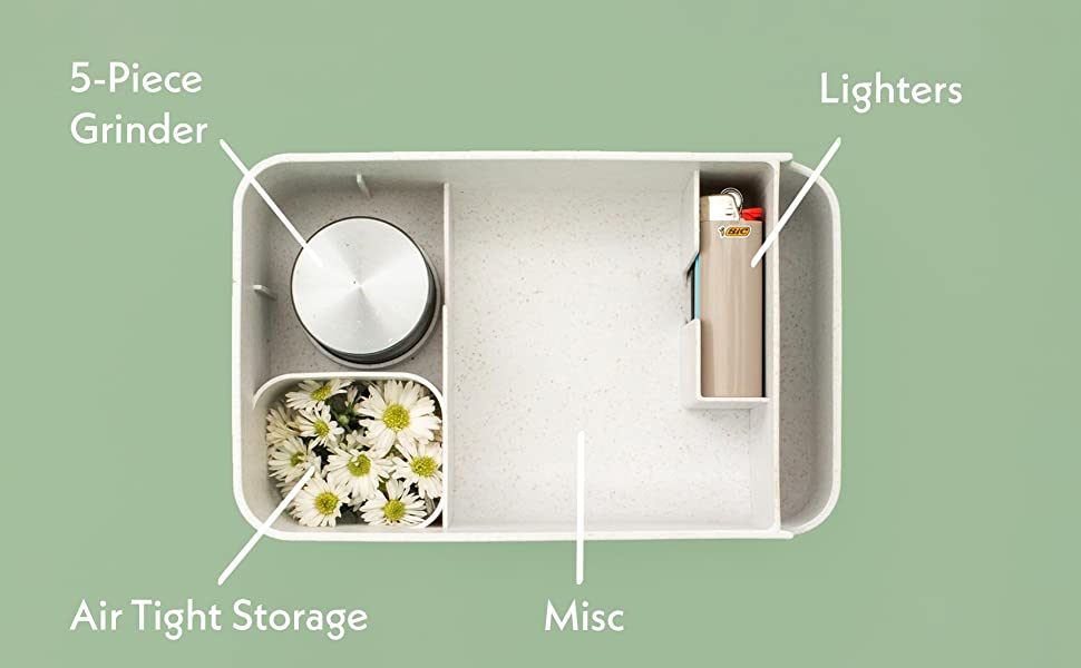 Herb box for roganizing your gear. Diagram of where things go.
