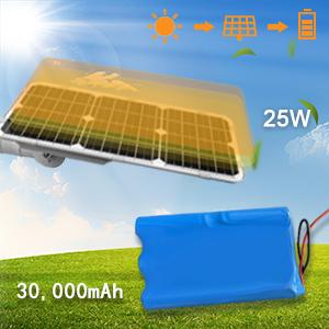 solar  charing