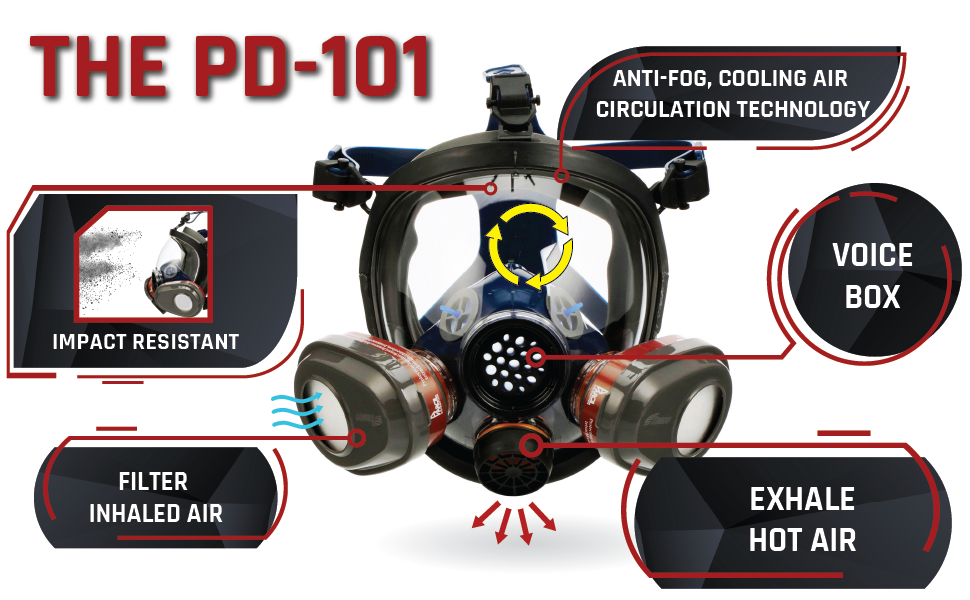PD-101 call out image