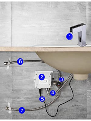 Automatic Faucet Installation