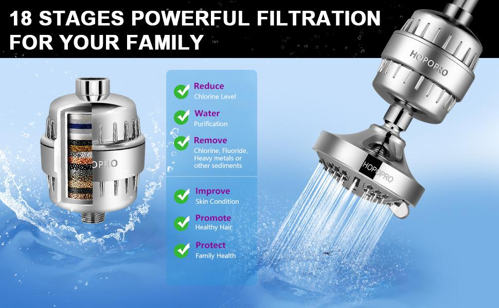 Shower Head and filter