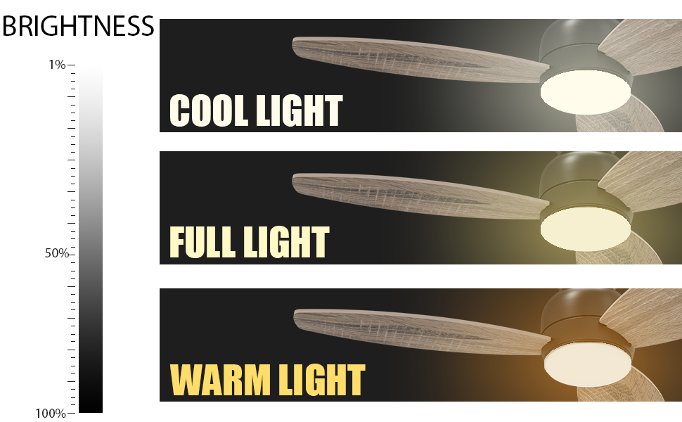 Dimmable lights