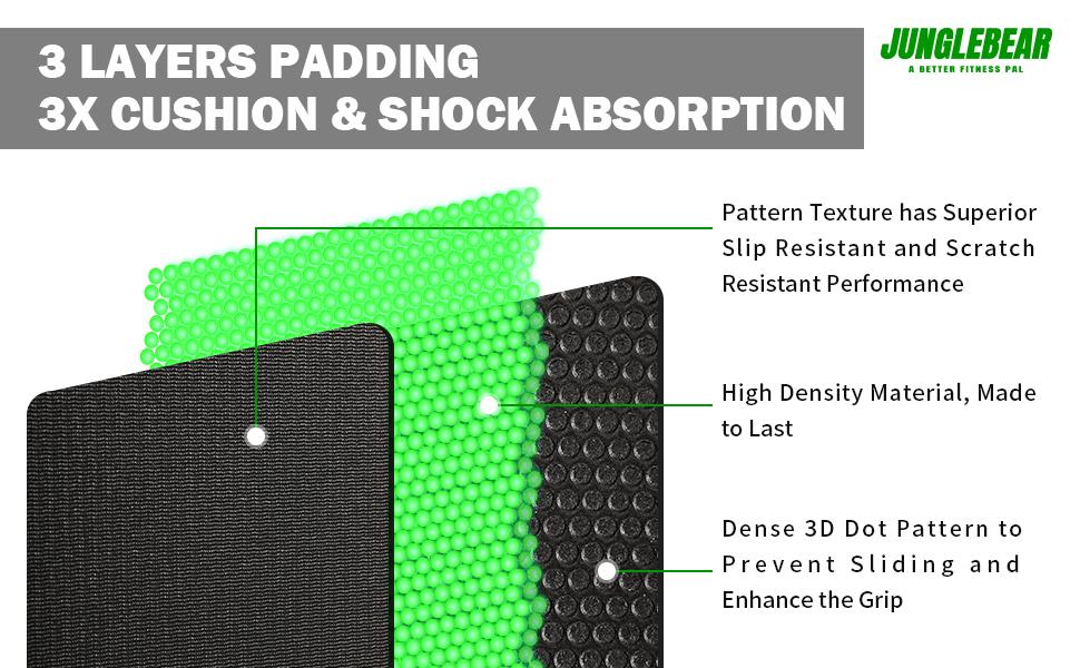 Extar Thick Gym Flooring Mat, 3 Layers Padding