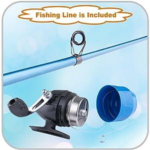 Fishing Reel Details