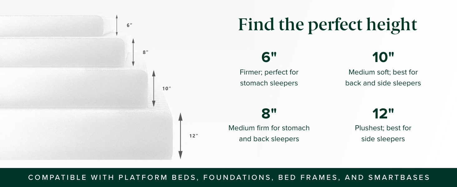 Green Tea Memory Foam Profile Heights