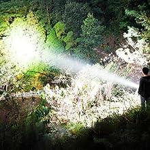 High Lumen LED Headlamp
