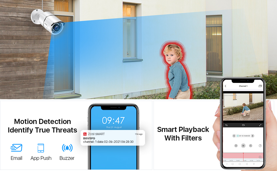 PoE security system - motion detection and smart playback