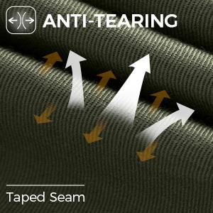 anti-tearing