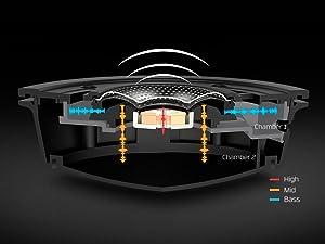 Custom 50mm Dual Chamber Drivers reduce distortion