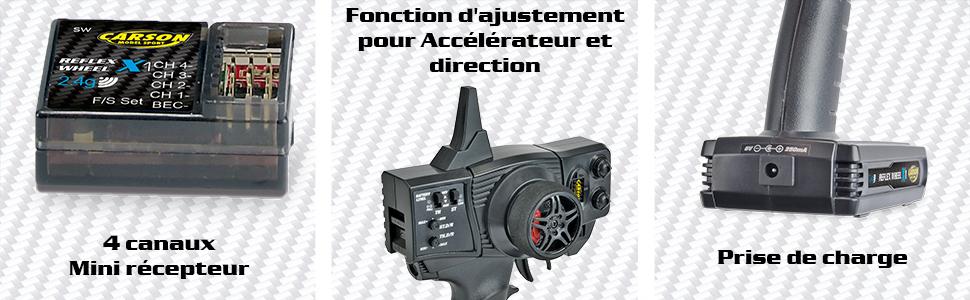Fonction d'adjustement,4 canal mini récepteur