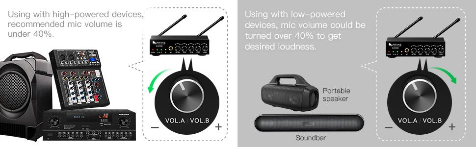 wireless microphone for amplifier speaker