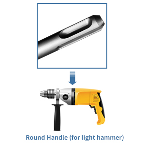 This product is a circle handle model
