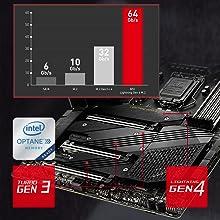 M.2 performance intel optane
