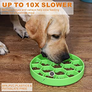 Honeycombs design effectively prolongs the eating time of dogs.